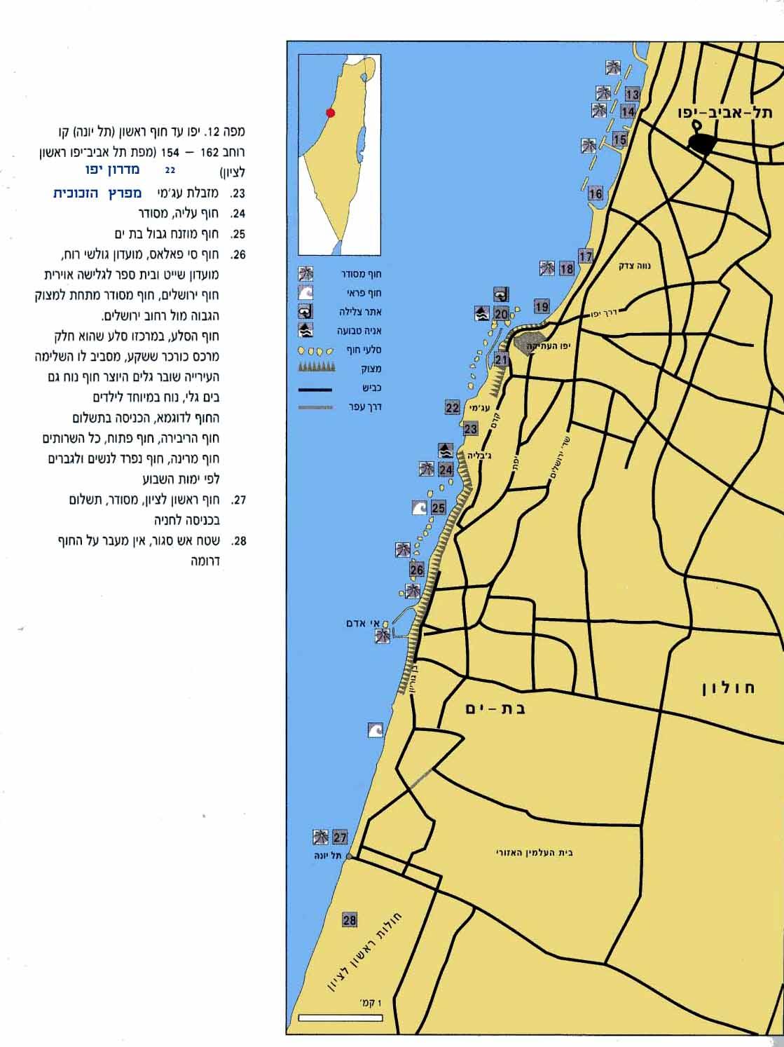 8. חופי הכרך תל אביב יפו